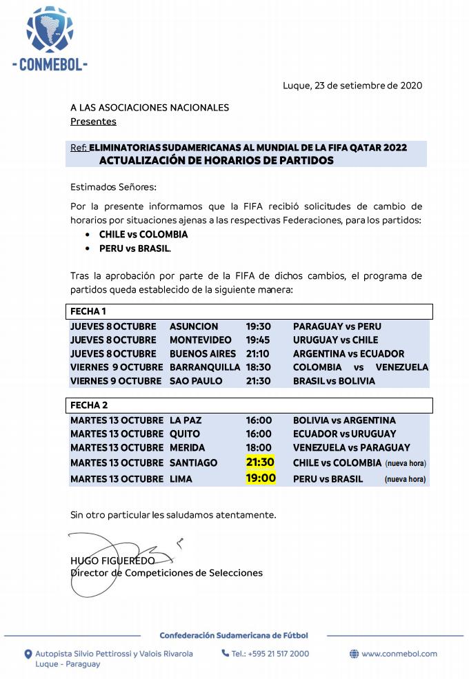 Eliminatorias Qatar 2022 Peru Vs Brasil Cambia De Horario Por Toque De Queda Seleccion Peruana Fpf Ricardo Gareca Estadio Nacional